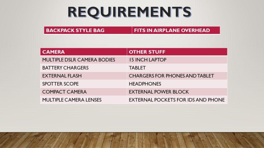 Travel Camera Bag Requiremennts